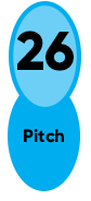 26 Pitch | Fury 4